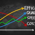 Como Começar Reduzir Custos e Despesas em sua organização